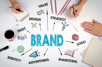 придумати назву бренду